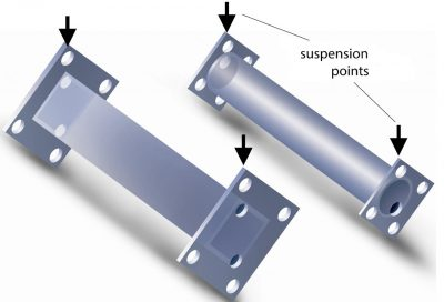 dimensions and weights for galvanising